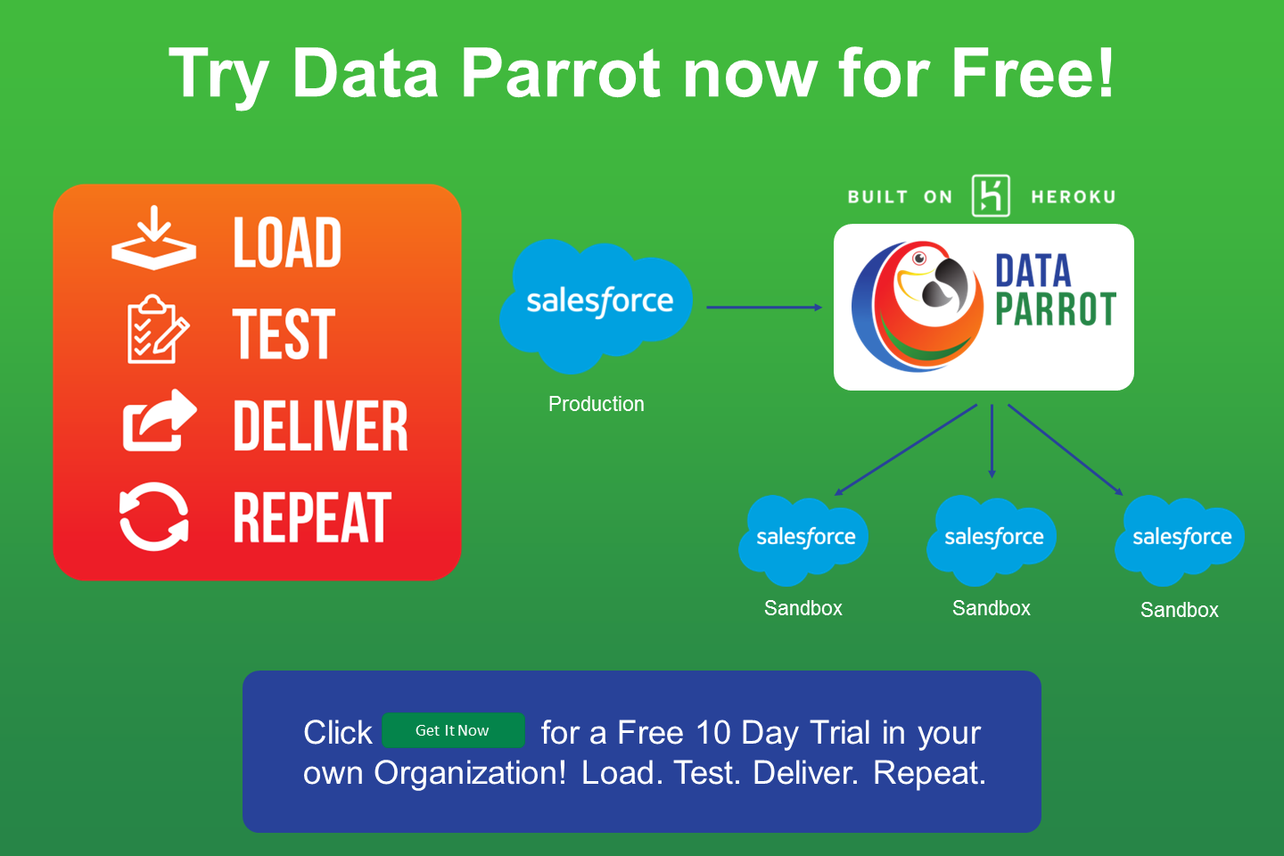 Get Data Parrot Now!